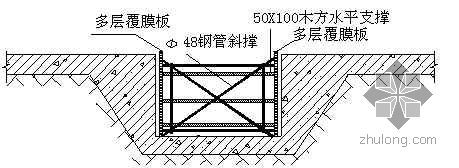 北京某综合楼基础底板及导墙模板安装技术交底