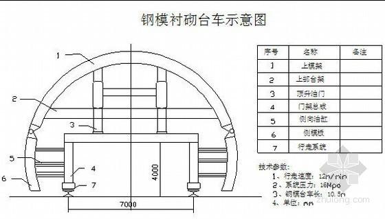 [山西]高速公路工程隧道超前支护施工方案(中建)