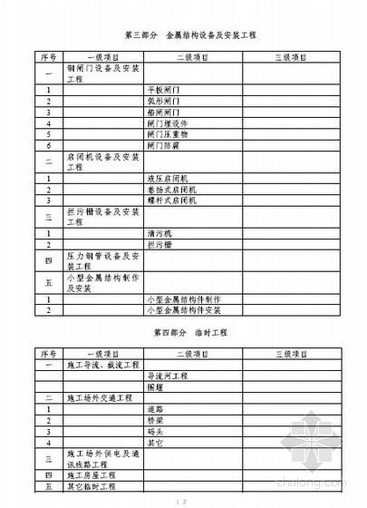 江苏省水利工程设计概(估)算编制规定(2006修改本)