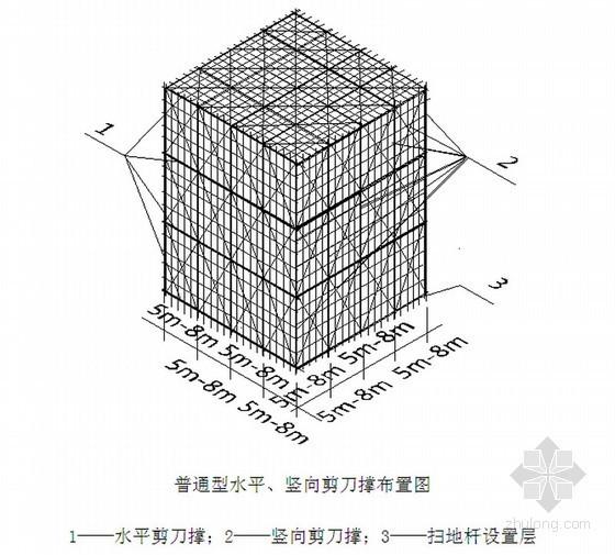 框剪结构保障性住房工程模板施工方案(180页 计算书详细)
