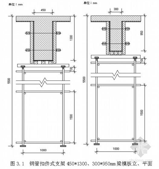[安徽]产业基地外脚手架施工方案(计算书)