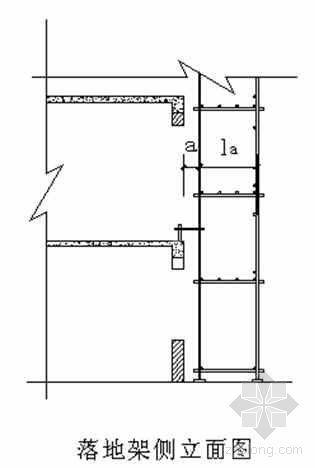 天津某多层建筑工程全封闭双排脚手架施工方案(落地式)