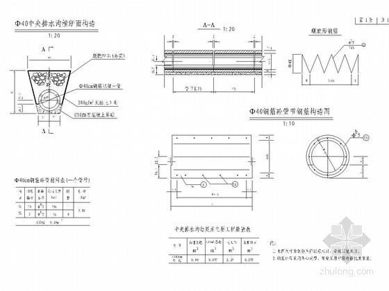 隧道Φ40cm中心沟排水管设计方案图
