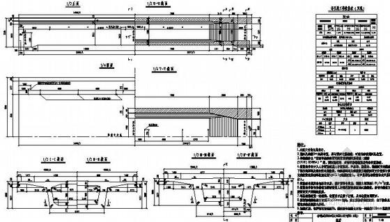 [广东]24米有砟轨道后张法预应力混凝土简支箱梁图纸33张(双线 计算跨度23.5m)