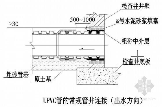 upvc管道基础资料下载-地埋UPVC给水管施工工艺