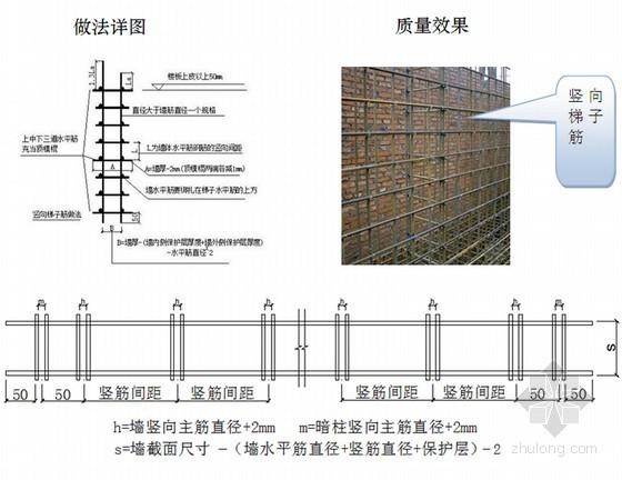 [安徽]框架剪力墙结构安置住宅楼工程施工组织设计(410页)