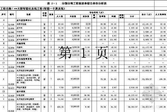 杭州某大厦智能化系统工程清单报价表