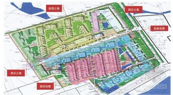 [辽宁]大型地产项目定位报告(竞争案例研究分析)图文197页