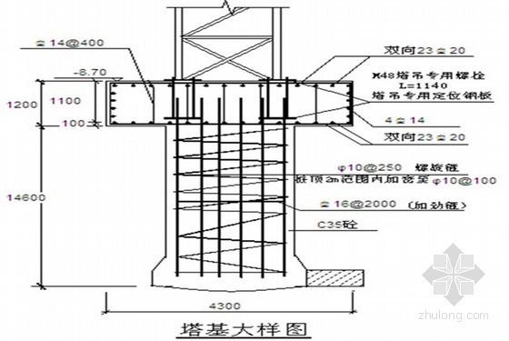 [广东]高层商业中心]塔吊基础方案
