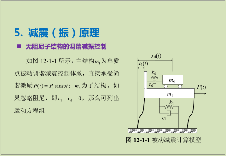 减震与隔震原理_11