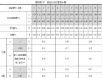 管理图的绘制与应用(含表格)