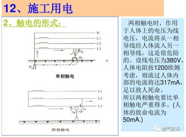 燃气工程施工安全培训(现场图片全了)_27
