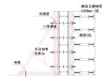 百货大楼模板工程施方案(附图多)