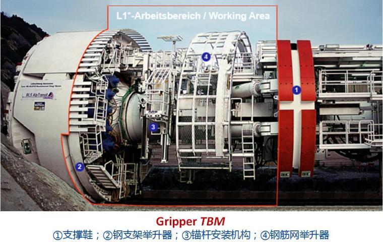 隧道施工第十二章掘进机与盾构施工技术PPT_1