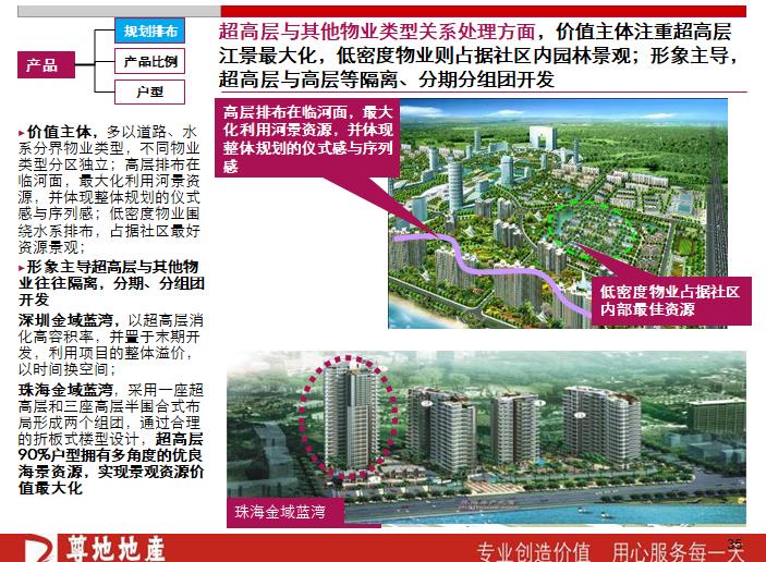 超高层住宅案例的系统研究PPT(共58页,图文)_5