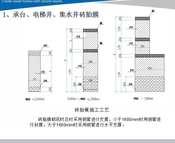 [中天建设]融创智谷三期技术策划(共25页)