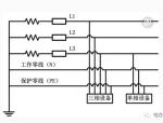 电阻箱接线图不平衡资料免费下载