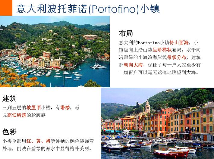 旅游地产与国外小镇案例分析(106页)_5