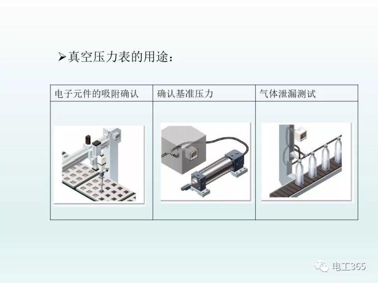 全彩图详解低压电器元件及选用_48