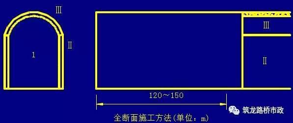 原来隧道是这样施工的丨图文解说最全隧道开挖方法-QQ截图20170518171152.jpg