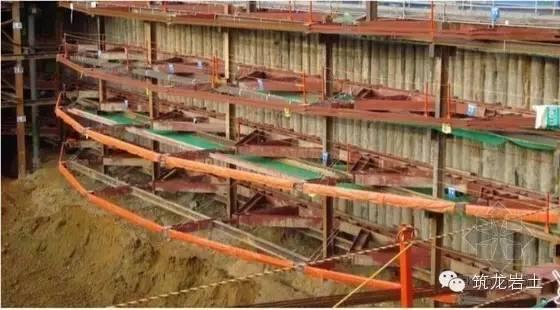 基坑钢支撑体系设计中国、日本对比,差距!_7