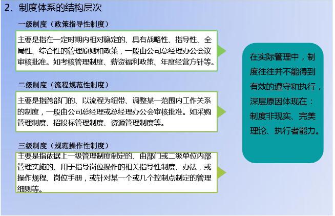 房地产采购策划、合约规划与供应商管理(229页)_4