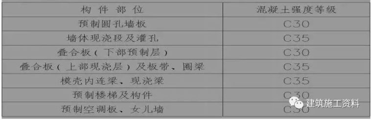详解装配式建筑施工流程(图文并茂)_7