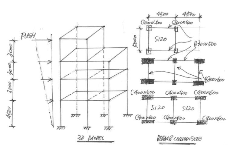OPenSEES实例-框架模态分析