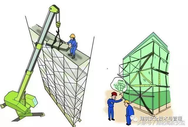 建筑施工安全规范图解,图文并茂,用作安全教育再合适不过!_3