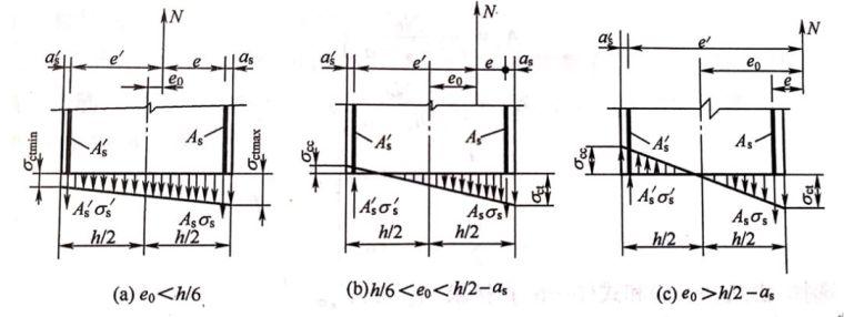 [结构设计专题]深入了解名义拉应力