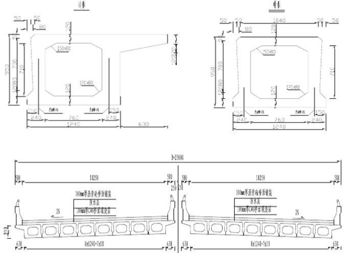 20m预应力空心板单梁法横向分布系数计算