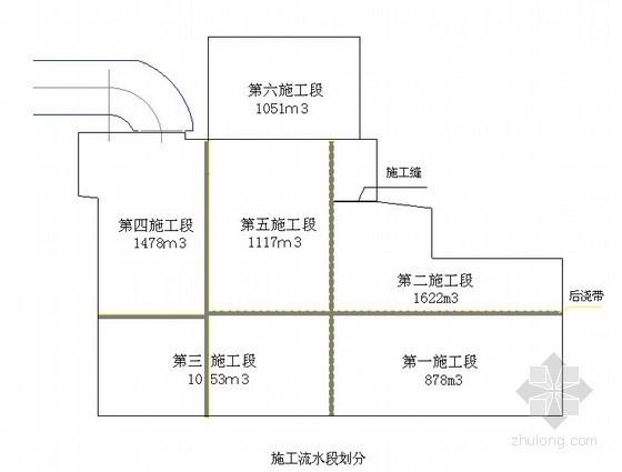 [江苏]医院综合楼基础底板混凝土施工方案(C50P8 厚600mm)