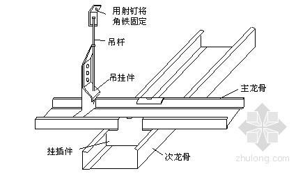 轻钢龙骨吊顶施工工艺标准及价格