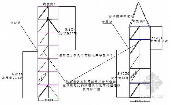 输煤栈桥钢结构吊装施工方案