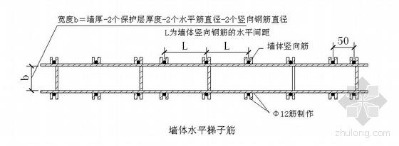 杭州某高层住宅项目钢筋工程施工方案