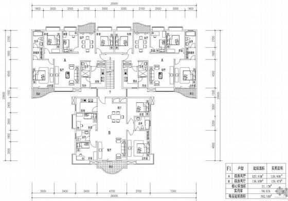 塔式多层一梯三户户型图(128/128/137)