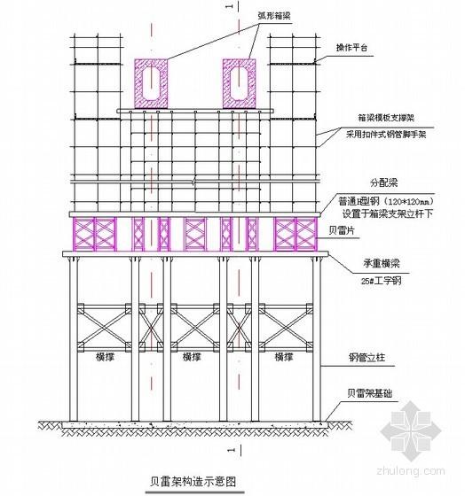超长超高预应力混凝土弧形箱梁模板支架施工工法