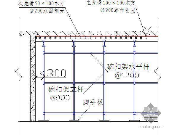 顶板模板施工示意图(覆膜多层板)