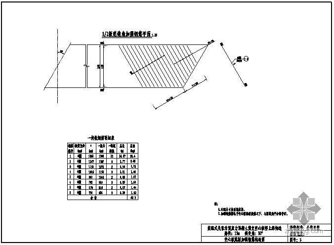 装配式先张法预应力混凝土简支空心板桥上部构造通用图(跨径13m、公路-Ⅱ级、1.25m板宽)