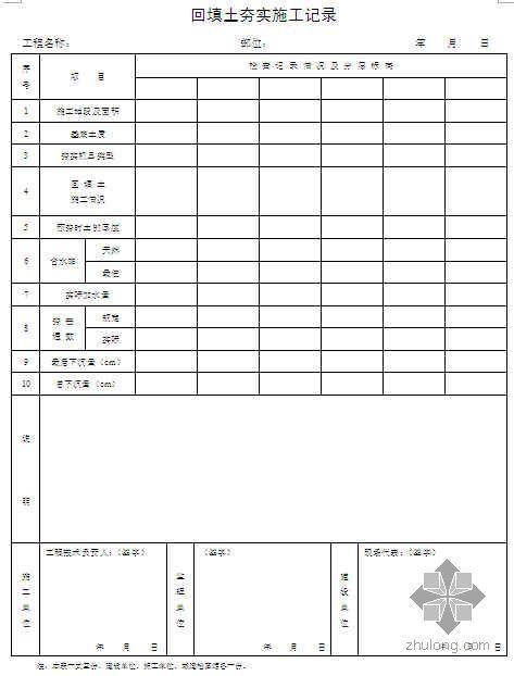 [四川]回填土夯实施工记录(空白)
