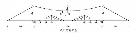 桥梁缆索吊装布置图