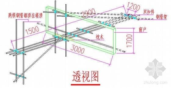 确保球冠立面吊篮施工作业安全(PPT)