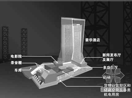 北京某电视台新台址电视文化中心施工组织设计(高159m长城杯图文并茂)