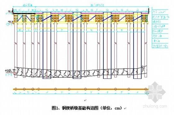 [重庆]横向六排单层贝雷桁架钢便桥计算说明书