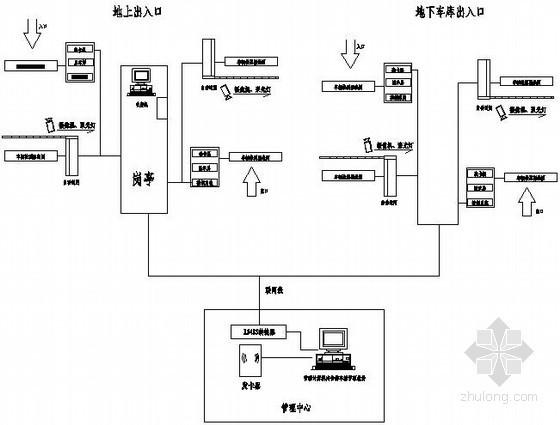 32万平米综合建筑弱电全套系统图