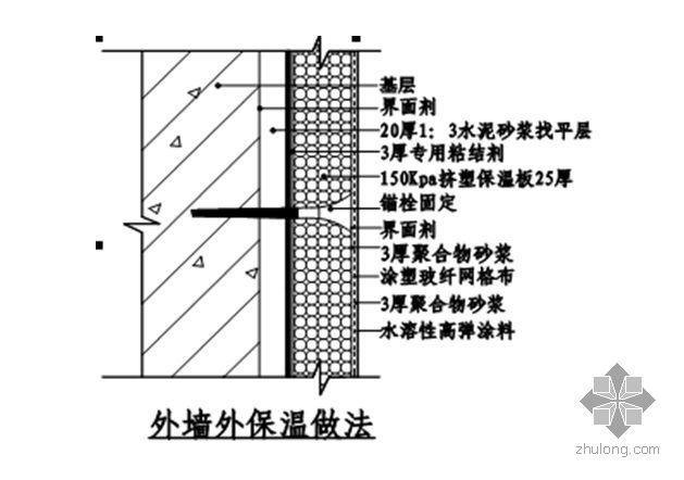太原某高层商住楼装饰施工方案