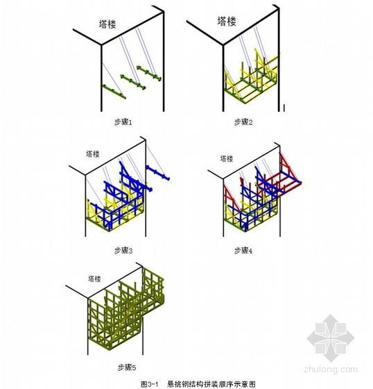 高位大悬挑钢结构施工技术总结