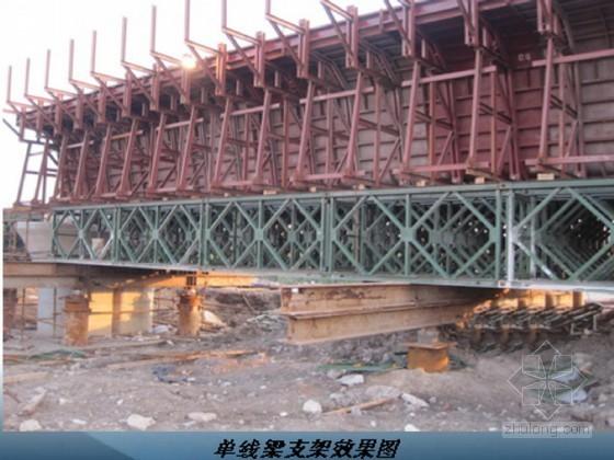 [QC]桥梁工程富水软弱地层贝雷梁支架现浇单线箱梁施工技术研究