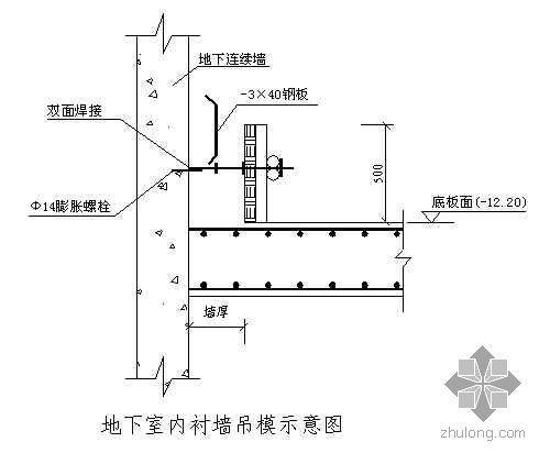 深圳某高层综合楼施工组织设计(框架剪力墙)