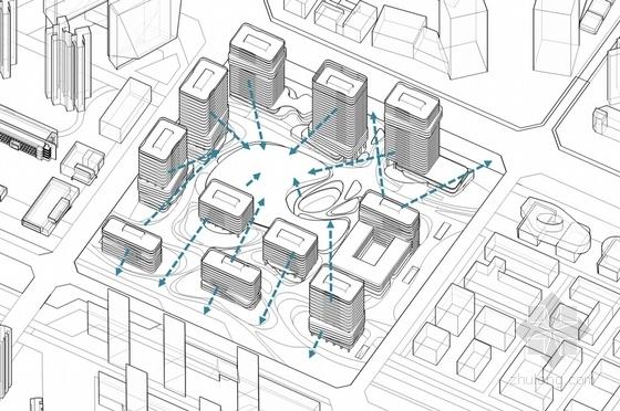 [成都]大中型企业产业园办公集群规划设计方案文本-大中型企业产业园办公集群分析图